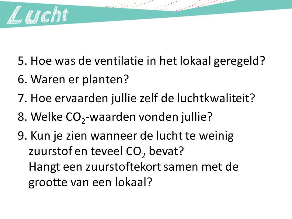 5. Hoe was de ventilatie in het lokaal geregeld? 6. Waren er planten? 7. Hoe ervaarden jullie zelf de luchtkwaliteit? 8. Welke CO 2 -waarden vonden ju