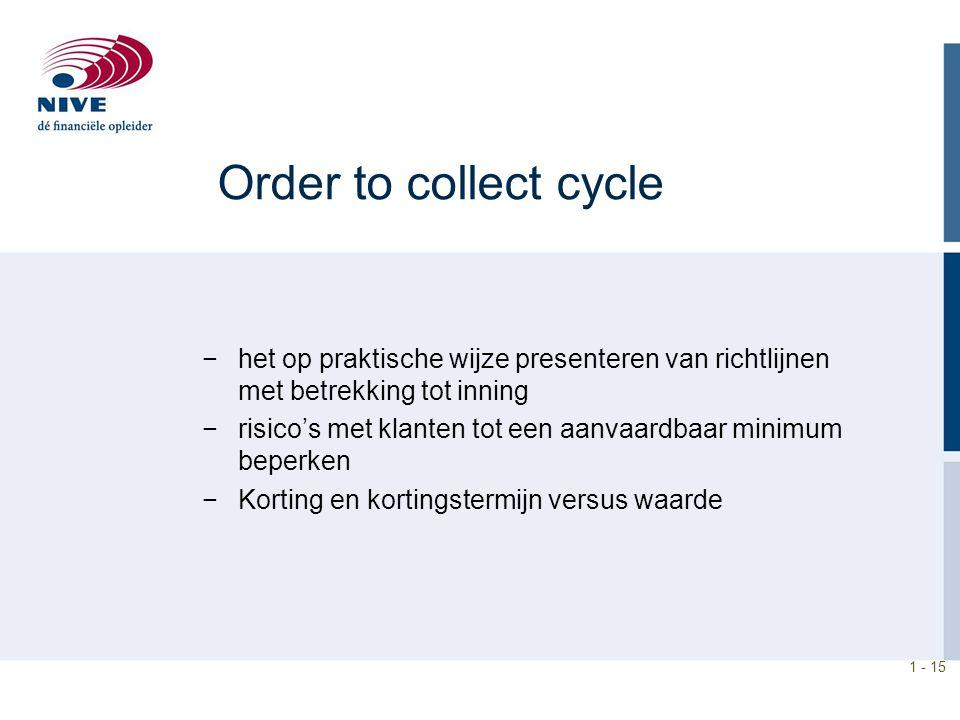 1 - 15 Order to collect cycle −het op praktische wijze presenteren van richtlijnen met betrekking tot inning −risico's met klanten tot een aanvaardbaa