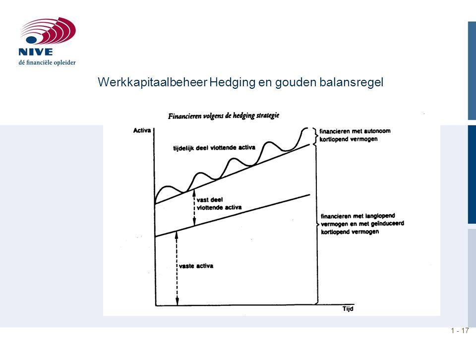 1 - 17 Werkkapitaalbeheer Hedging en gouden balansregel