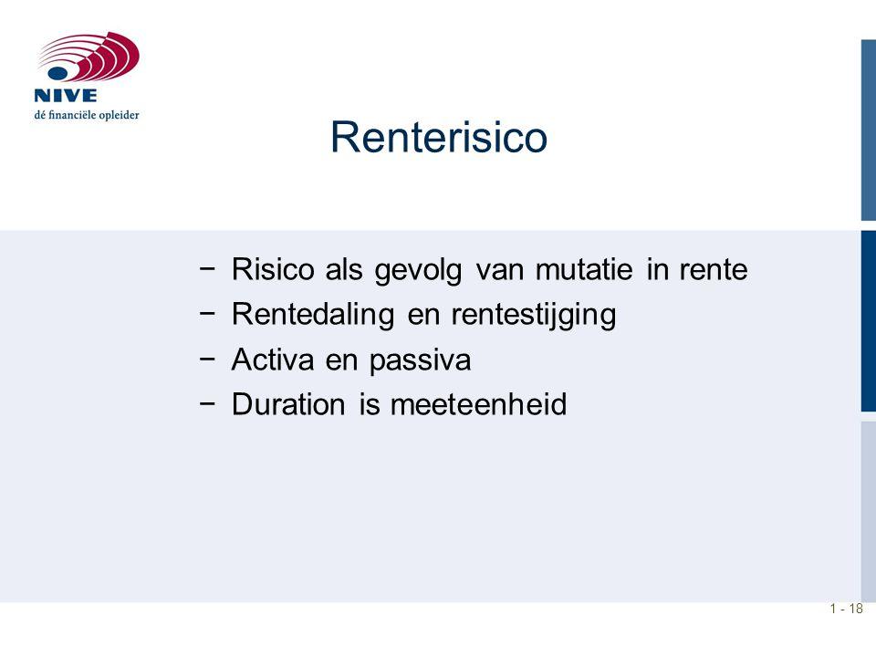 1 - 18 Renterisico −Risico als gevolg van mutatie in rente −Rentedaling en rentestijging −Activa en passiva −Duration is meeteenheid