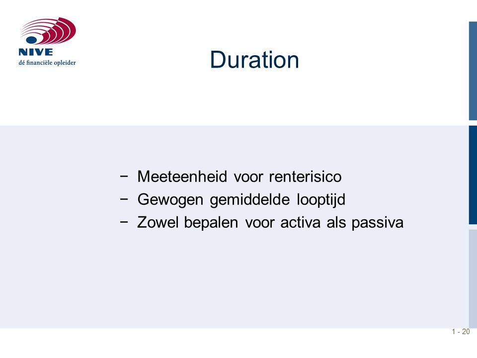 1 - 20 Duration −Meeteenheid voor renterisico −Gewogen gemiddelde looptijd −Zowel bepalen voor activa als passiva