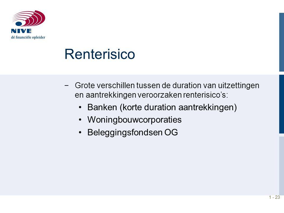 1 - 23 Renterisico −Grote verschillen tussen de duration van uitzettingen en aantrekkingen veroorzaken renterisico's: Banken (korte duration aantrekki