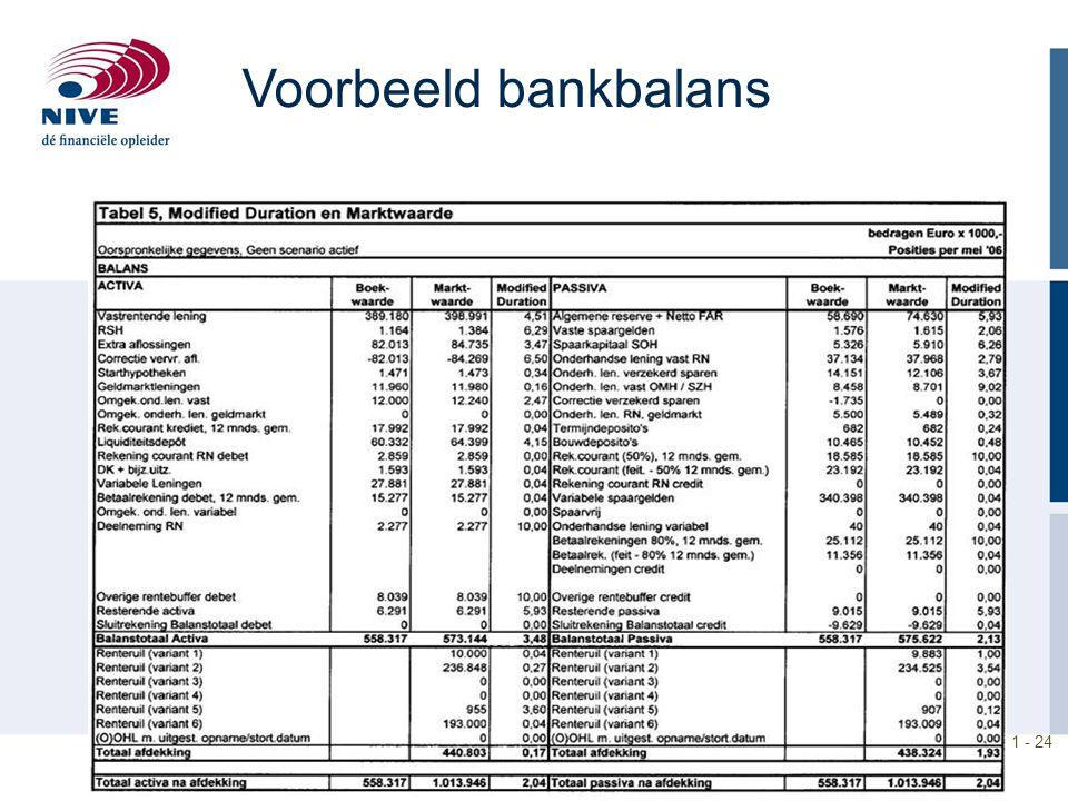 1 - 24 Voorbeeld bankbalans