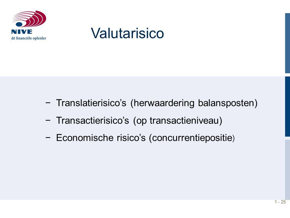 1 - 25 Valutarisico −Translatierisico's (herwaardering balansposten) −Transactierisico's (op transactieniveau) −Economische risico's (concurrentieposi