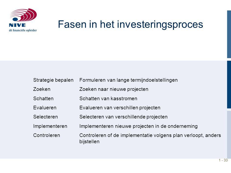1 - 33 Fasen in het investeringsproces Strategie bepalenFormuleren van lange termijndoelstellingen ZoekenZoeken naar nieuwe projecten SchattenSchatten