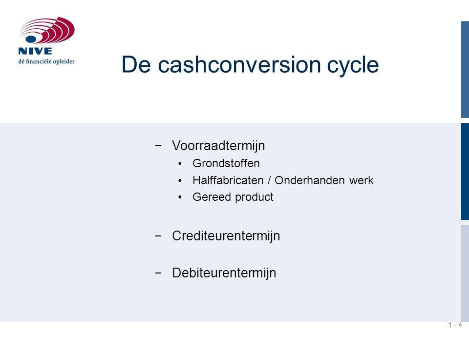 1 - 15 Order to collect cycle −het op praktische wijze presenteren van richtlijnen met betrekking tot inning −risico's met klanten tot een aanvaardbaar minimum beperken −Korting en kortingstermijn versus waarde