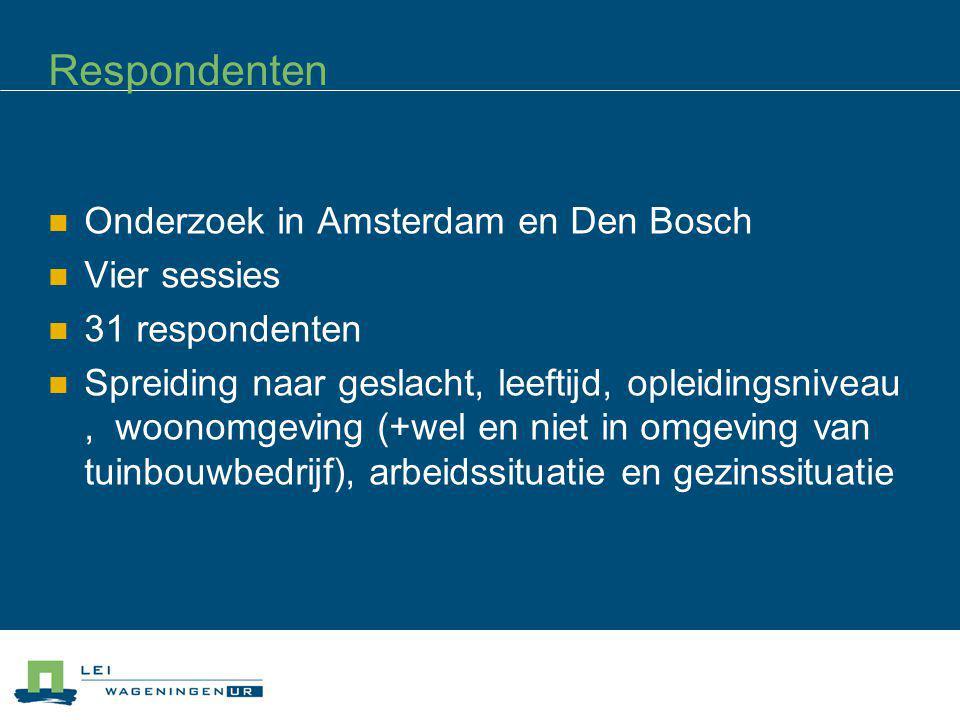 Respondenten Onderzoek in Amsterdam en Den Bosch Vier sessies 31 respondenten Spreiding naar geslacht, leeftijd, opleidingsniveau, woonomgeving (+wel