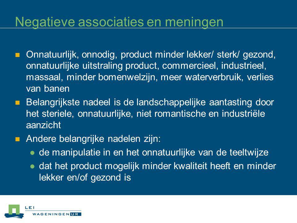 Negatieve associaties en meningen Onnatuurlijk, onnodig, product minder lekker/ sterk/ gezond, onnatuurlijke uitstraling product, commercieel, industr