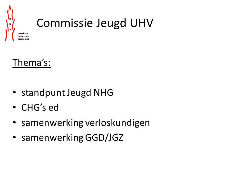 Commissie Jeugd UHV Thema's: standpunt Jeugd NHG CHG's ed samenwerking verloskundigen samenwerking GGD/JGZ