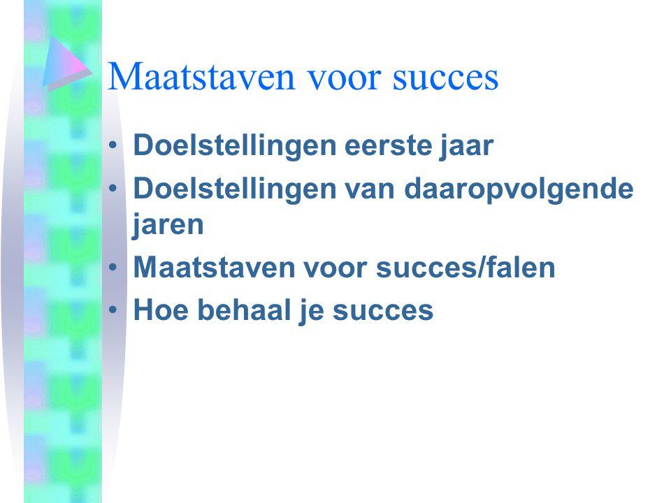 Maatstaven voor succes Doelstellingen eerste jaar Doelstellingen van daaropvolgende jaren Maatstaven voor succes/falen Hoe behaal je succes