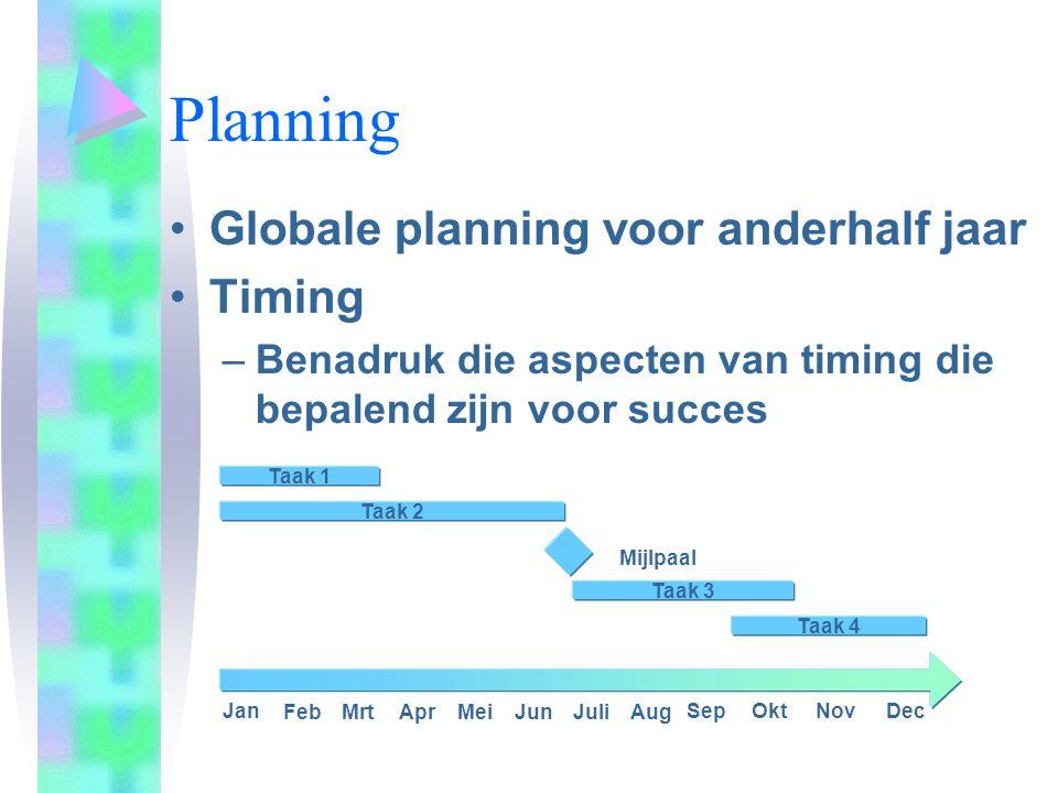 Planning Globale planning voor anderhalf jaar Timing –Benadruk die aspecten van timing die bepalend zijn voor succes Jan FebMrtAprMeiJunJuli SepOktNov