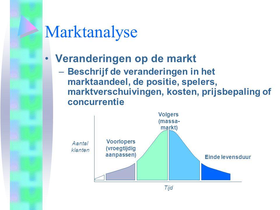 Marktanalyse Veranderingen op de markt –Beschrijf de veranderingen in het marktaandeel, de positie, spelers, marktverschuivingen, kosten, prijsbepalin