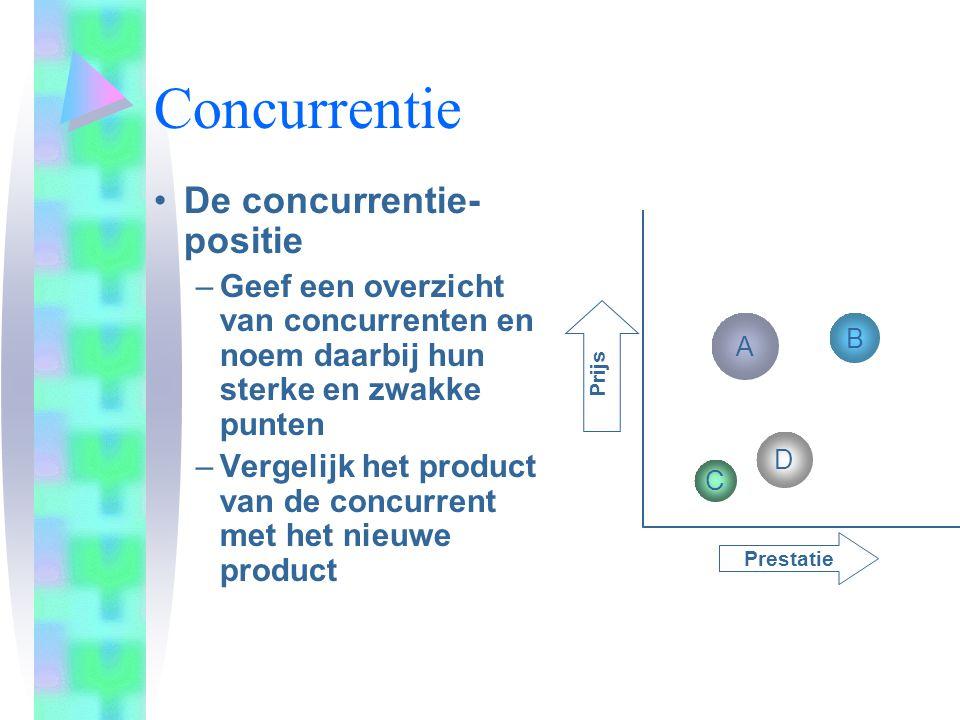 Concurrentie De concurrentie- positie –Geef een overzicht van concurrenten en noem daarbij hun sterke en zwakke punten –Vergelijk het product van de c