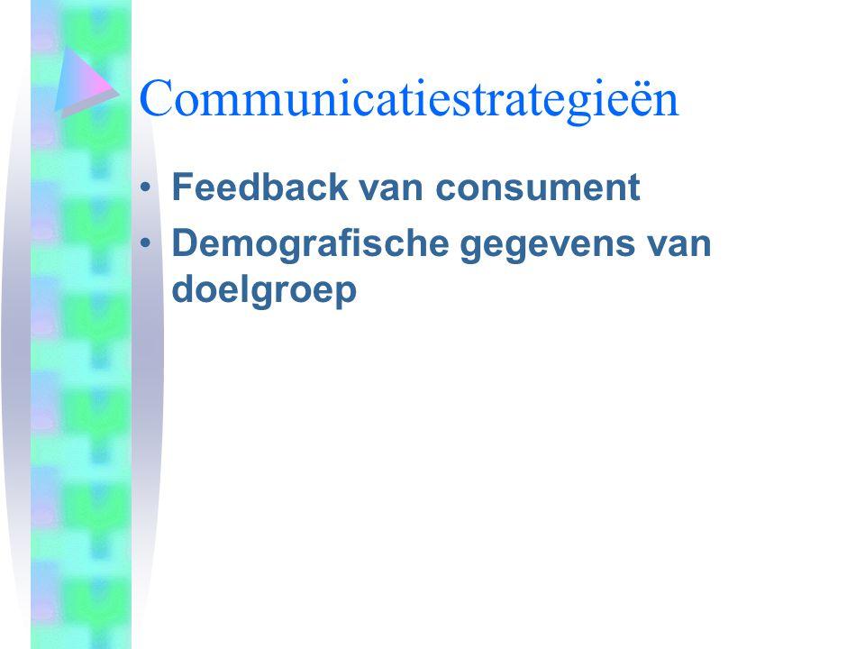 Communicatiestrategieën Feedback van consument Demografische gegevens van doelgroep