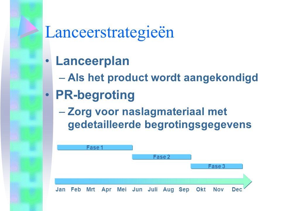Lanceerstrategieën Lanceerplan –Als het product wordt aangekondigd PR-begroting –Zorg voor naslagmateriaal met gedetailleerde begrotingsgegevens Fase