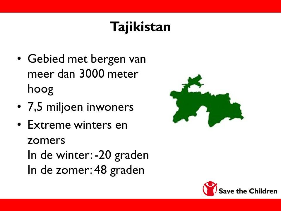 Tajikistan Gebied met bergen van meer dan 3000 meter hoog 7,5 miljoen inwoners Extreme winters en zomers In de winter: -20 graden In de zomer: 48 grad