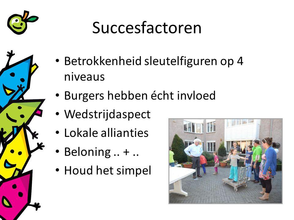 Succesfactoren Betrokkenheid sleutelfiguren op 4 niveaus Burgers hebben écht invloed Wedstrijdaspect Lokale allianties Beloning..