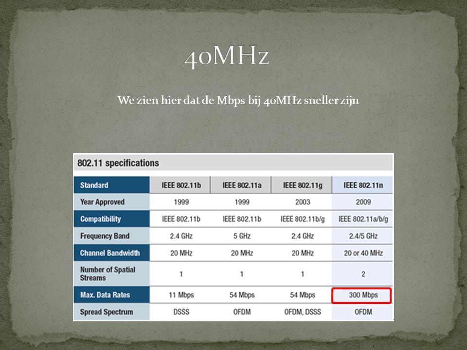 We zien hier dat de Mbps bij 40MHz sneller zijn