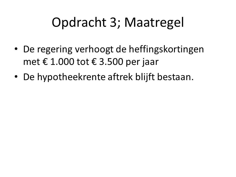 Opdracht 3; Maatregel De regering verhoogt de heffingskortingen met € 1.000 tot € 3.500 per jaar De hypotheekrente aftrek blijft bestaan.