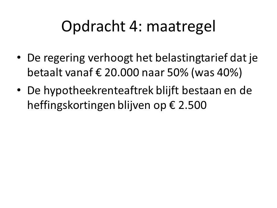 Opdracht 4: maatregel De regering verhoogt het belastingtarief dat je betaalt vanaf € 20.000 naar 50% (was 40%) De hypotheekrenteaftrek blijft bestaan
