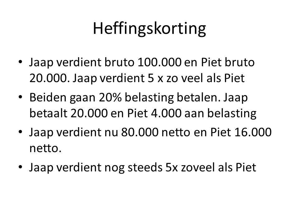 Heffingskorting Jaap verdient bruto 100.000 en Piet bruto 20.000. Jaap verdient 5 x zo veel als Piet Beiden gaan 20% belasting betalen. Jaap betaalt 2
