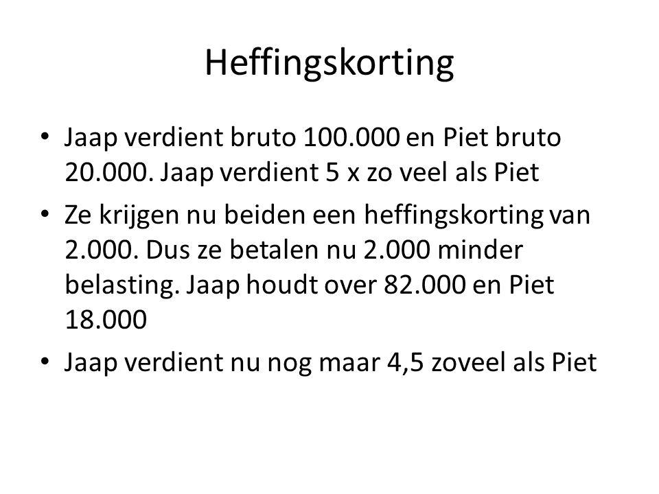 Heffingskorting Jaap verdient bruto 100.000 en Piet bruto 20.000. Jaap verdient 5 x zo veel als Piet Ze krijgen nu beiden een heffingskorting van 2.00