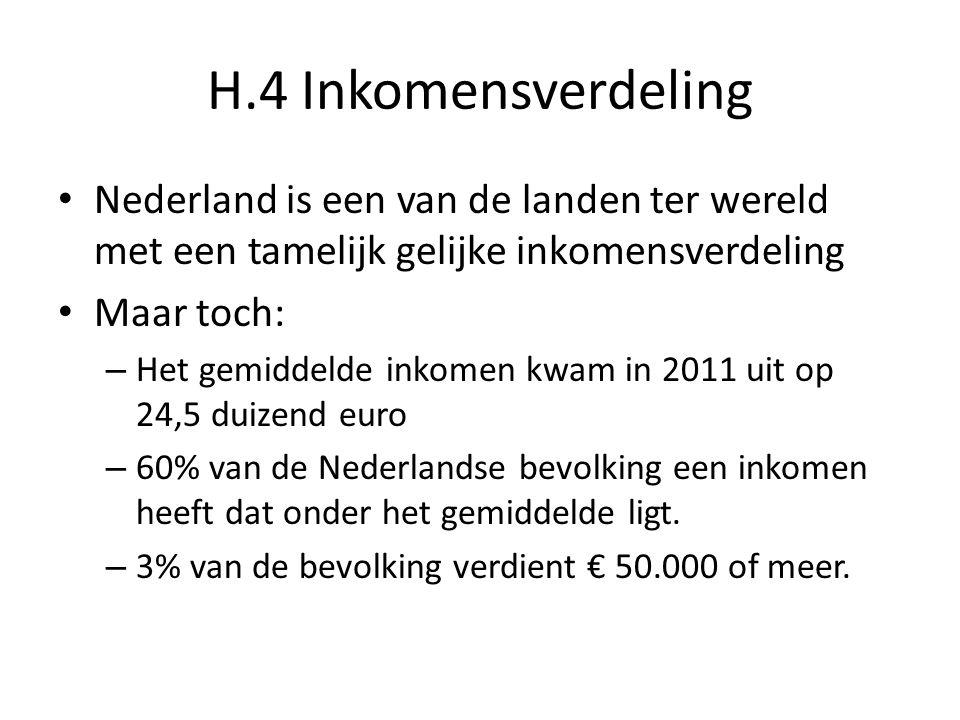 H.4 Inkomensverdeling Nederland is een van de landen ter wereld met een tamelijk gelijke inkomensverdeling Maar toch: – Het gemiddelde inkomen kwam in