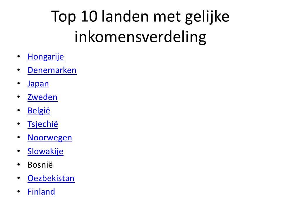 Top 10 landen met gelijke inkomensverdeling Hongarije Denemarken Japan Zweden België Tsjechië Noorwegen Slowakije Bosnië Oezbekistan Finland