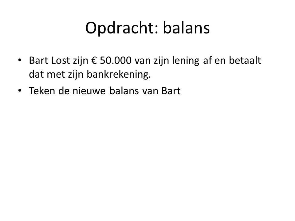 Opdracht: balans Bart Lost zijn € 50.000 van zijn lening af en betaalt dat met zijn bankrekening. Teken de nieuwe balans van Bart