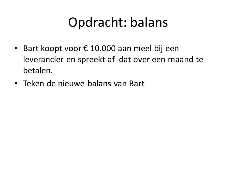 Opdracht: balans Bart koopt voor € 10.000 aan meel bij een leverancier en spreekt af dat over een maand te betalen. Teken de nieuwe balans van Bart