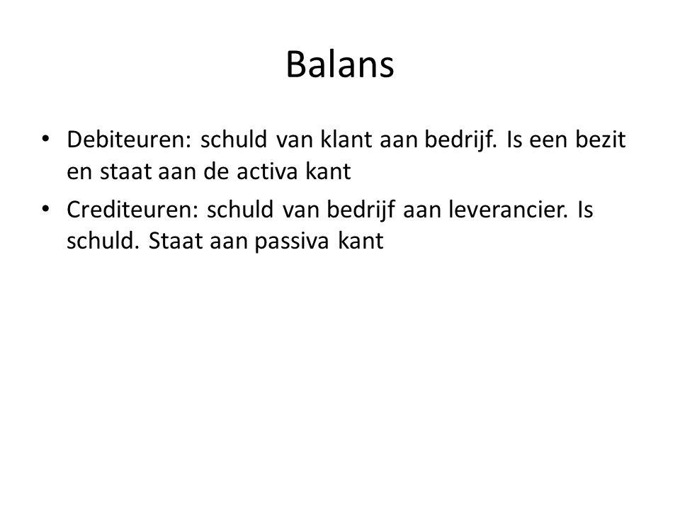 Balans Debiteuren: schuld van klant aan bedrijf. Is een bezit en staat aan de activa kant Crediteuren: schuld van bedrijf aan leverancier. Is schuld.