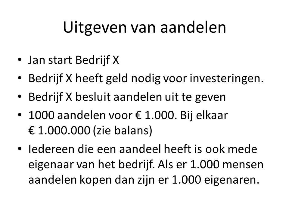 Uitgeven van aandelen Jan start Bedrijf X Bedrijf X heeft geld nodig voor investeringen. Bedrijf X besluit aandelen uit te geven 1000 aandelen voor €