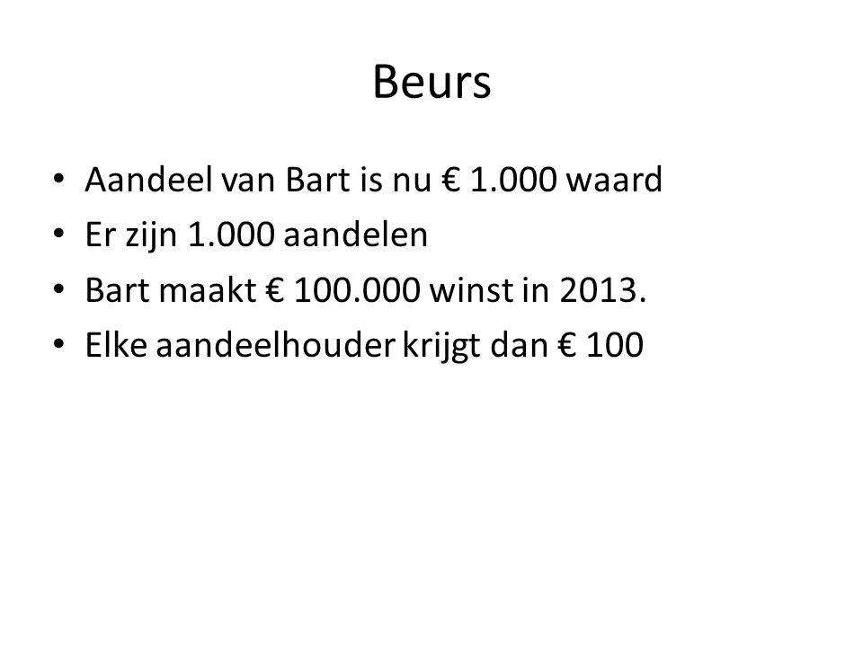 Beurs Aandeel van Bart is nu € 1.000 waard Er zijn 1.000 aandelen Bart maakt € 100.000 winst in 2013. Elke aandeelhouder krijgt dan € 100