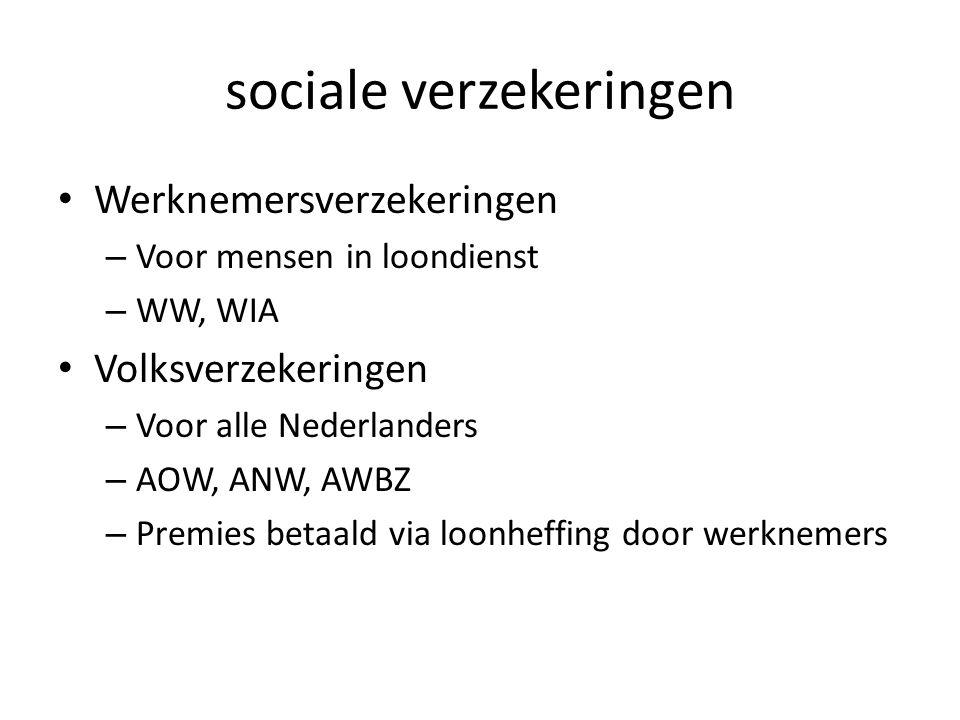 sociale verzekeringen Werknemersverzekeringen – Voor mensen in loondienst – WW, WIA Volksverzekeringen – Voor alle Nederlanders – AOW, ANW, AWBZ – Pre