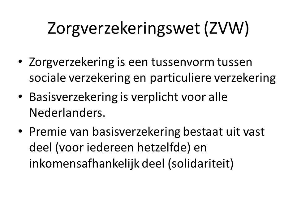Zorgverzekeringswet (ZVW) Zorgverzekering is een tussenvorm tussen sociale verzekering en particuliere verzekering Basisverzekering is verplicht voor