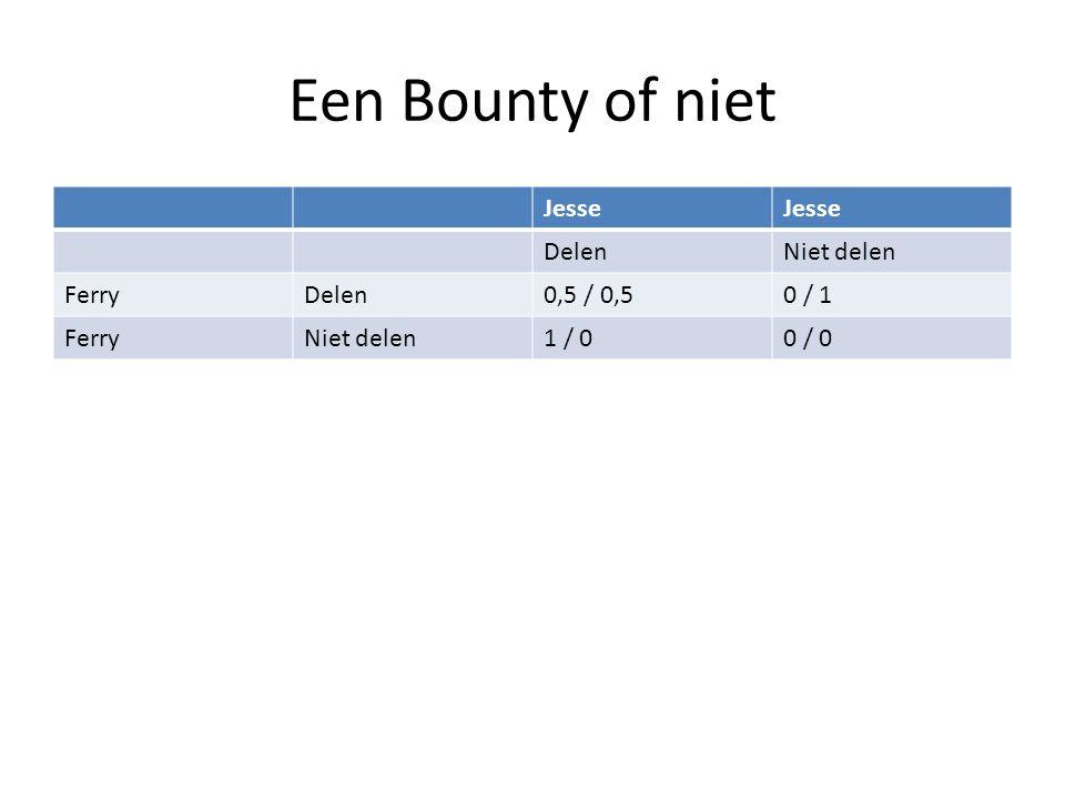 Een Bounty of niet Jesse DelenNiet delen FerryDelen0,5 / 0,50 / 1 FerryNiet delen1 / 00 / 0