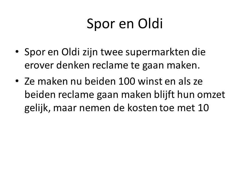 Spor en Oldi Spor en Oldi zijn twee supermarkten die erover denken reclame te gaan maken. Ze maken nu beiden 100 winst en als ze beiden reclame gaan m