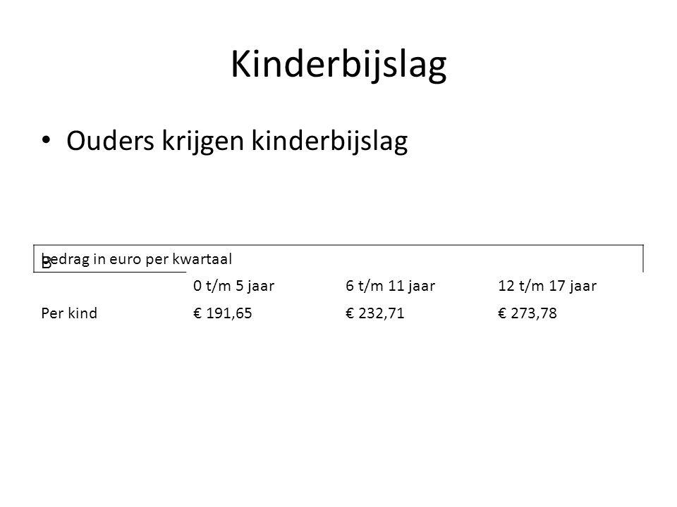 Kinderbijslag Ouders krijgen kinderbijslag bedrag in euro per kwartaal 0 t/m 5 jaar6 t/m 11 jaar12 t/m 17 jaar Per kind€ 191,65€ 232,71€ 273,78 B