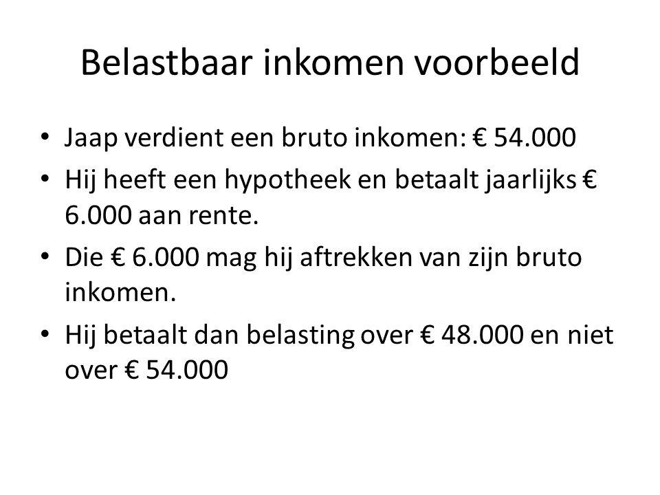 Belastbaar inkomen voorbeeld Jaap verdient een bruto inkomen: € 54.000 Hij heeft een hypotheek en betaalt jaarlijks € 6.000 aan rente. Die € 6.000 mag