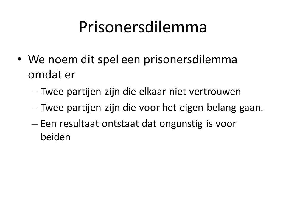 Prisonersdilemma We noem dit spel een prisonersdilemma omdat er – Twee partijen zijn die elkaar niet vertrouwen – Twee partijen zijn die voor het eige