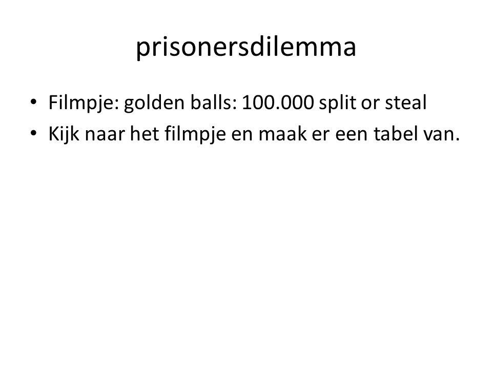 prisonersdilemma Filmpje: golden balls: 100.000 split or steal Kijk naar het filmpje en maak er een tabel van.
