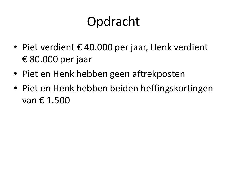 Piet verdient € 40.000 per jaar, Henk verdient € 80.000 per jaar Piet en Henk hebben geen aftrekposten Piet en Henk hebben beiden heffingskortingen va