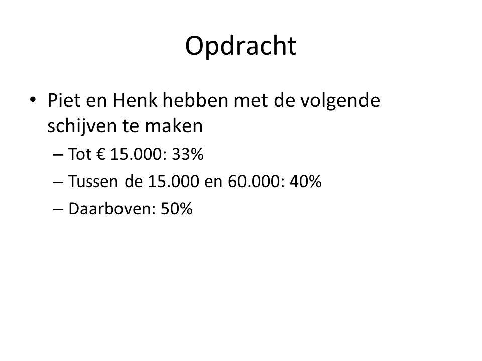 Opdracht Piet en Henk hebben met de volgende schijven te maken – Tot € 15.000: 33% – Tussen de 15.000 en 60.000: 40% – Daarboven: 50%