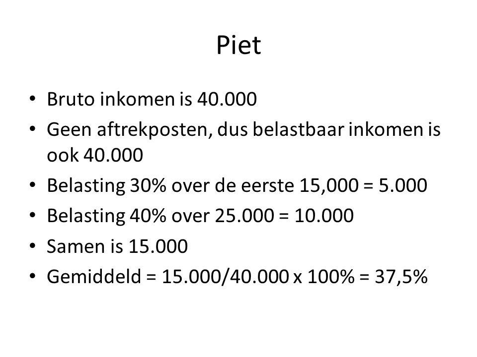 Piet Bruto inkomen is 40.000 Geen aftrekposten, dus belastbaar inkomen is ook 40.000 Belasting 30% over de eerste 15,000 = 5.000 Belasting 40% over 25