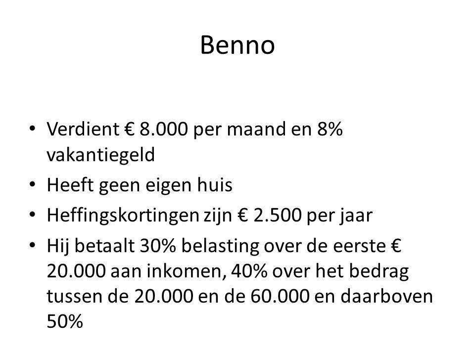 Benno Verdient € 8.000 per maand en 8% vakantiegeld Heeft geen eigen huis Heffingskortingen zijn € 2.500 per jaar Hij betaalt 30% belasting over de ee