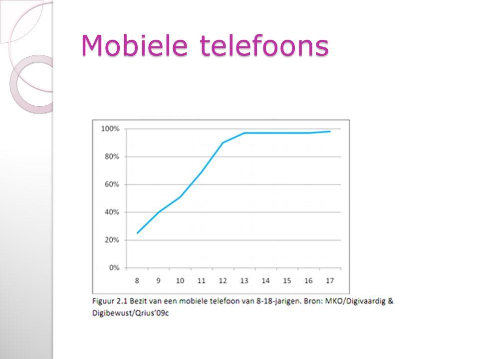 Mobiele telefoons