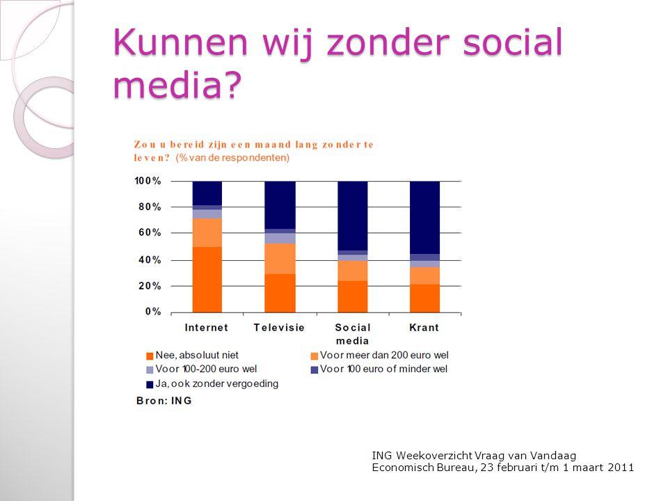 Kunnen wij zonder social media? ING Weekoverzicht Vraag van Vandaag Economisch Bureau, 23 februari t/m 1 maart 2011