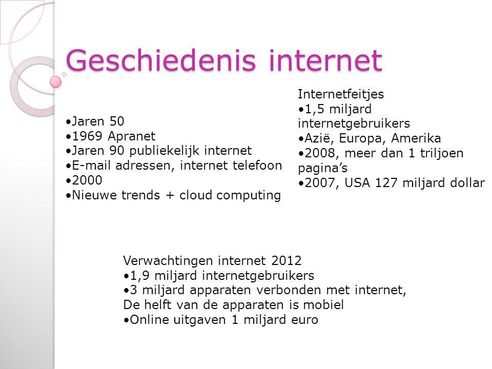 Geschiedenis internet Jaren 50 1969 Apranet Jaren 90 publiekelijk internet E-mail adressen, internet telefoon 2000 Nieuwe trends + cloud computing Int