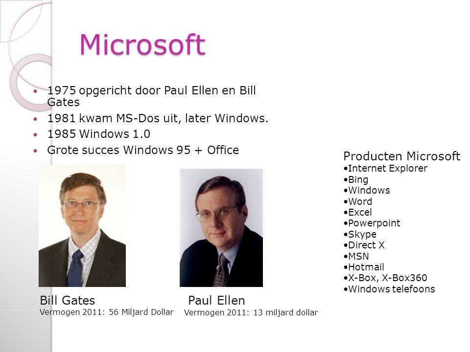 Microsoft 1975 opgericht door Paul Ellen en Bill Gates 1981 kwam MS-Dos uit, later Windows. 1985 Windows 1.0 Grote succes Windows 95 + Office Bill Gat
