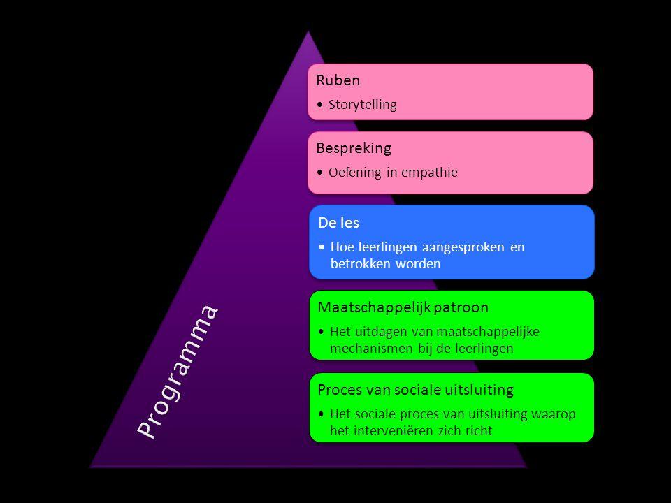 Ruben Storytelling Bespreking Oefening in empathie De les Hoe leerlingen aangesproken en betrokken worden Maatschappelijk patroon Het uitdagen van maatschappelijke mechanismen bij de leerlingen Proces van sociale uitsluiting Het sociale proces van uitsluiting waarop het interveniëren zich richt
